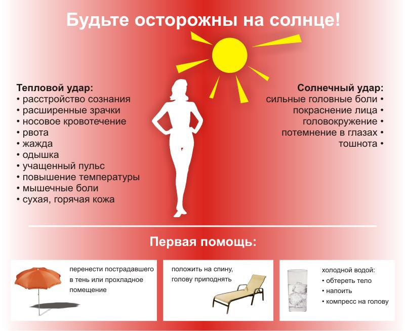 Что делать при перегреве на солнце взрослого?